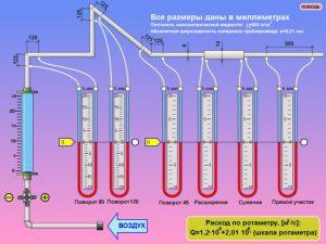 Исследование гидравлических сопротивлений трубопровода